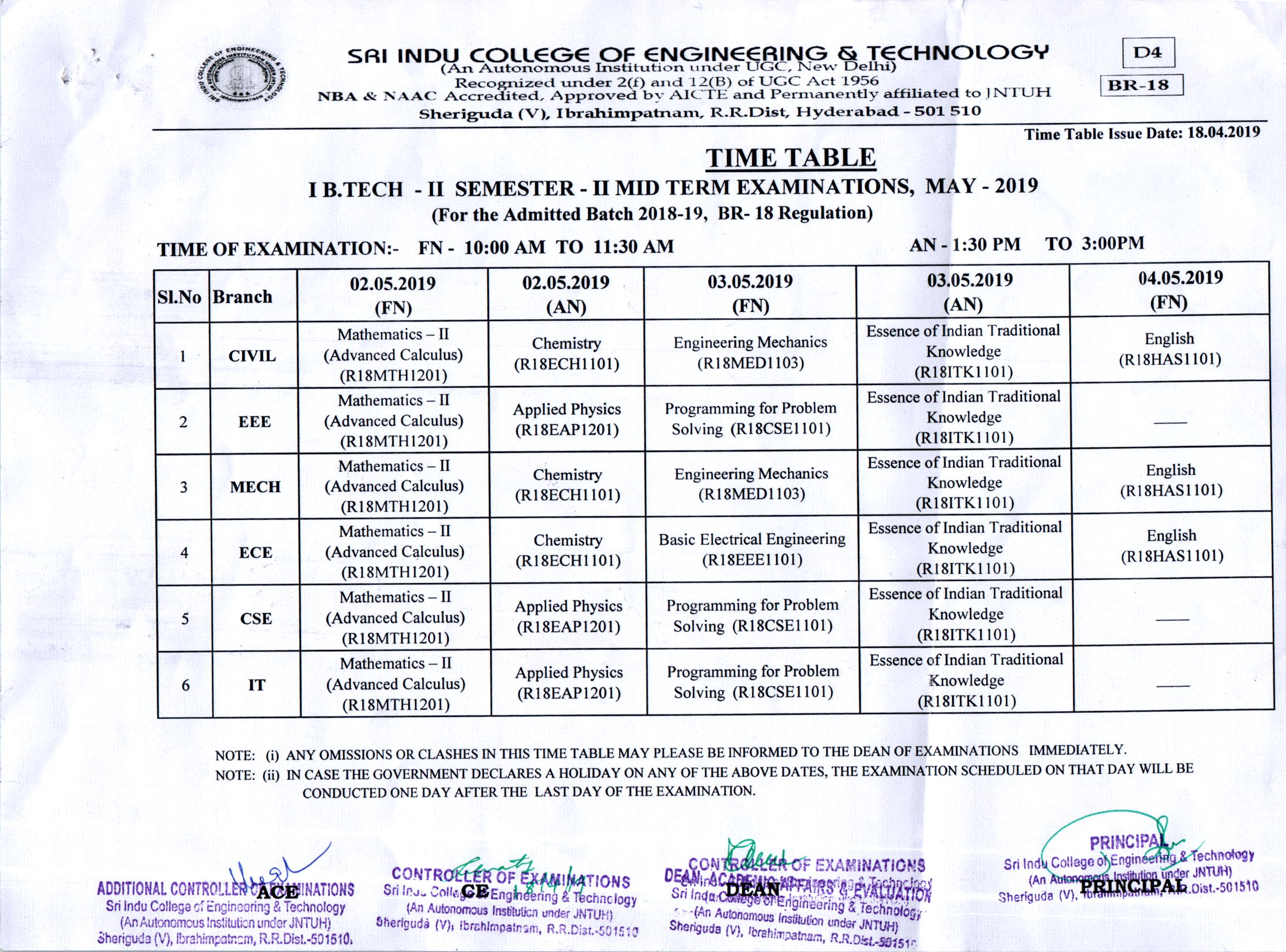 Examination News – Sri Indu College of Engineering & Technology